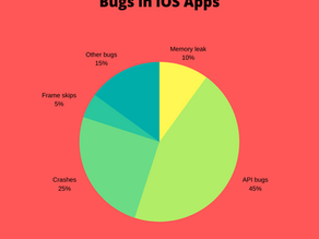 What are the common bugs in iOS apps