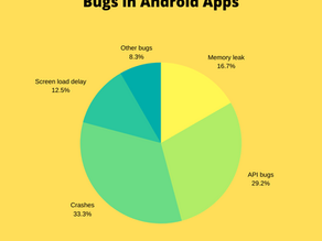 What are the common bugs in Android apps?