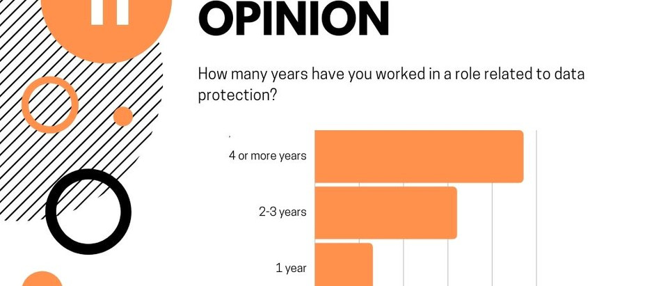 GDPR Community Opinion Question Results (25 - 01/08/20)