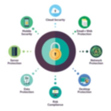 Enterprise-Endpoint-Security-.png