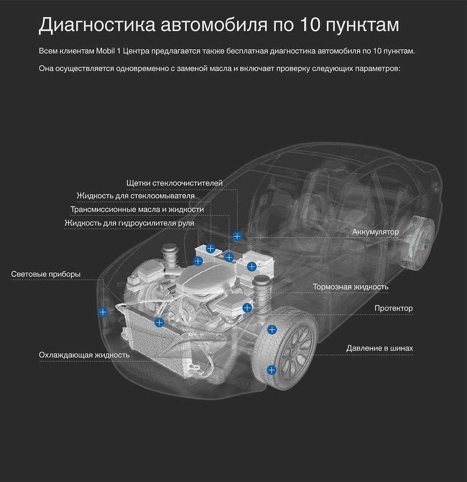 10 пуктов проверки и контроля качества в Подорожник Авто