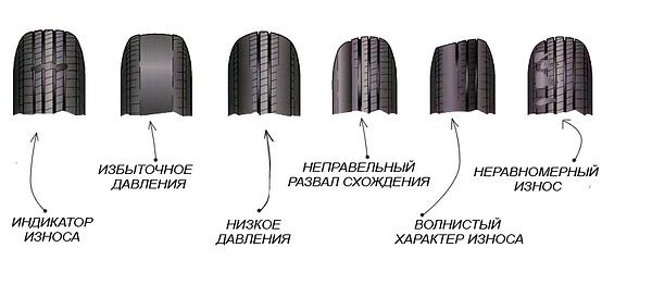 Сход развал в Подольске Подорожник Авто
