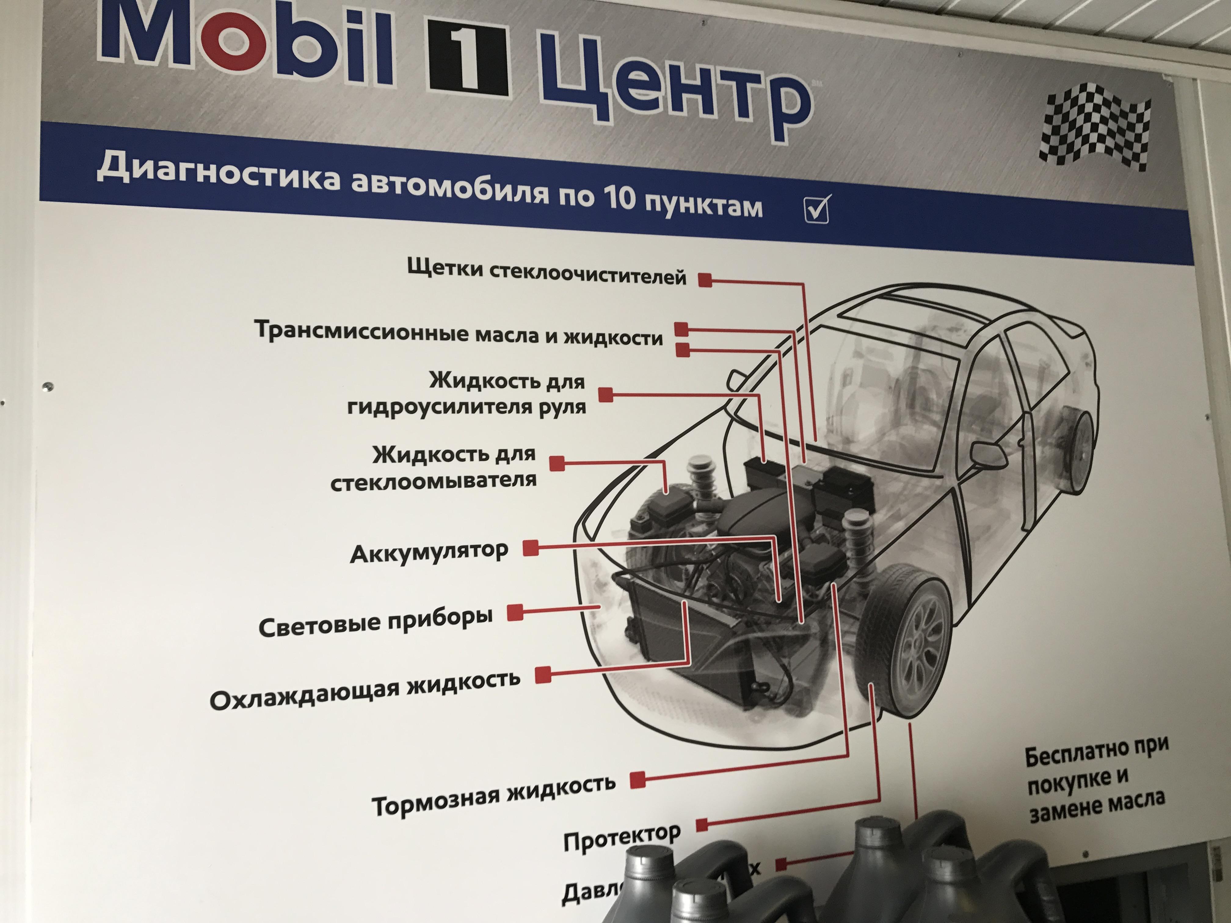 Диагностика авто в Подольске