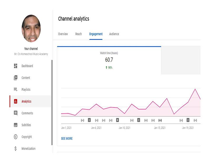 YouTube Analytics-1-28-21_Engagement.jpg