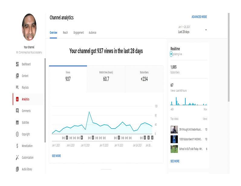 YouTube Analytics-1-28-21.jpg
