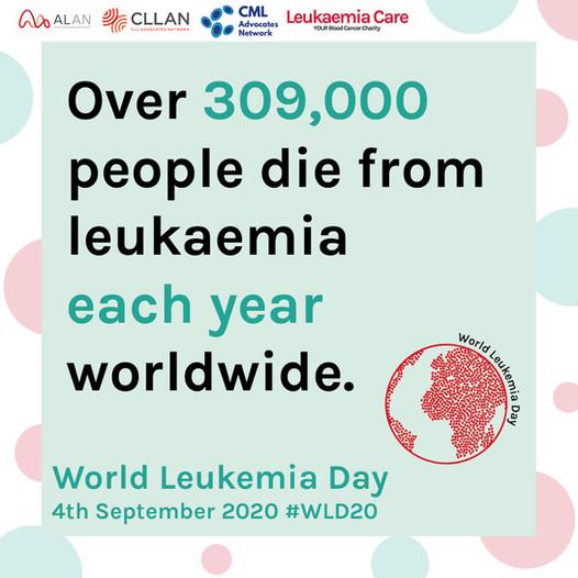 World Leukemia Day Graphic - 309000 Deat