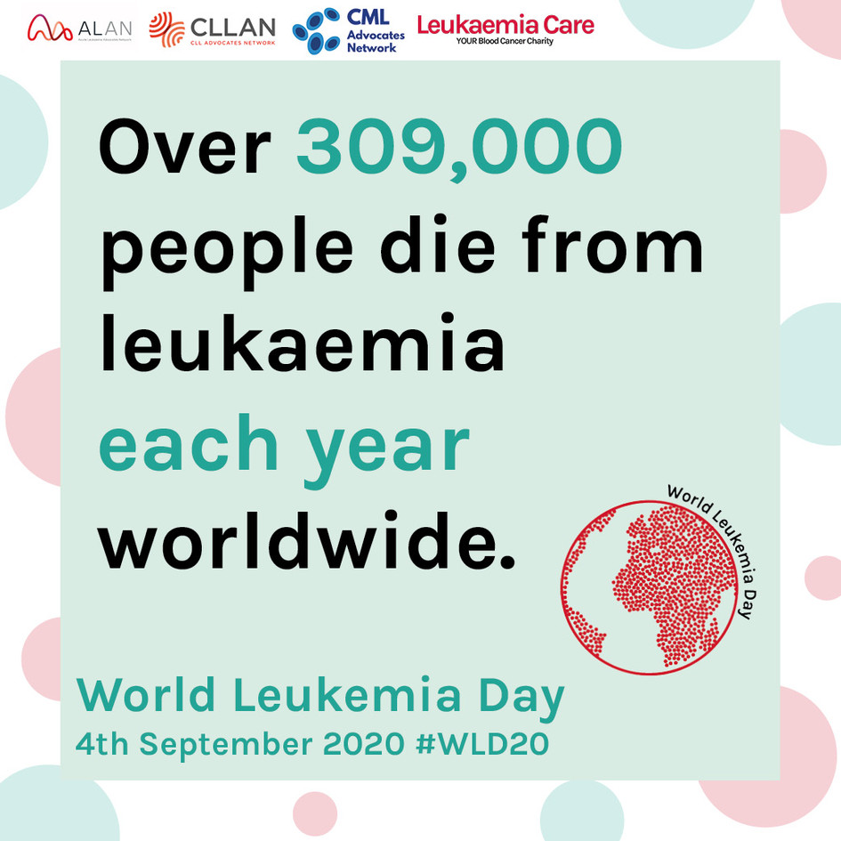 World Leukemia Day Graphic - 309000 Deat