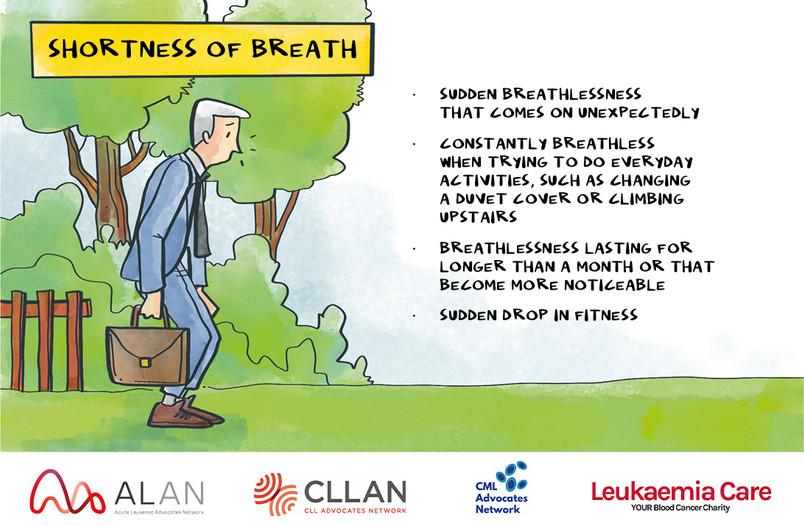 Shortness of breath.jpg