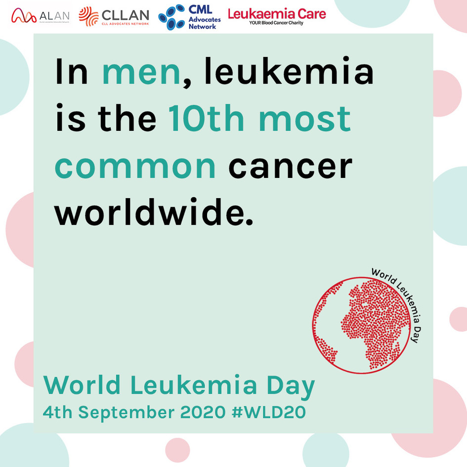 World Leukemia Day Graphic - 10th Most C