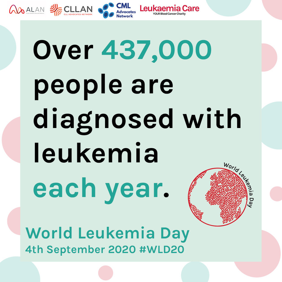 World Leukemia Day Graphic - 437000 Diag