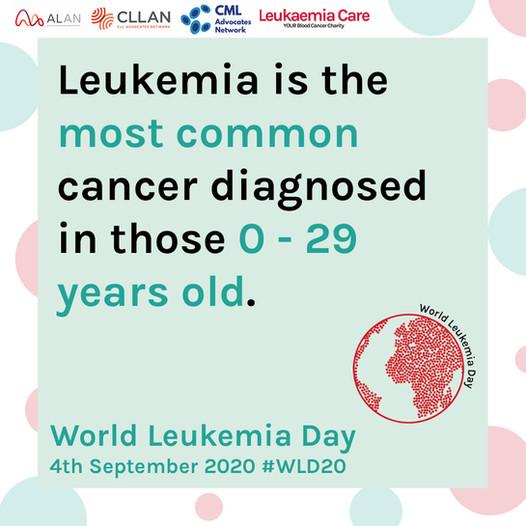 World Leukemia Day Graphic - Age Differe