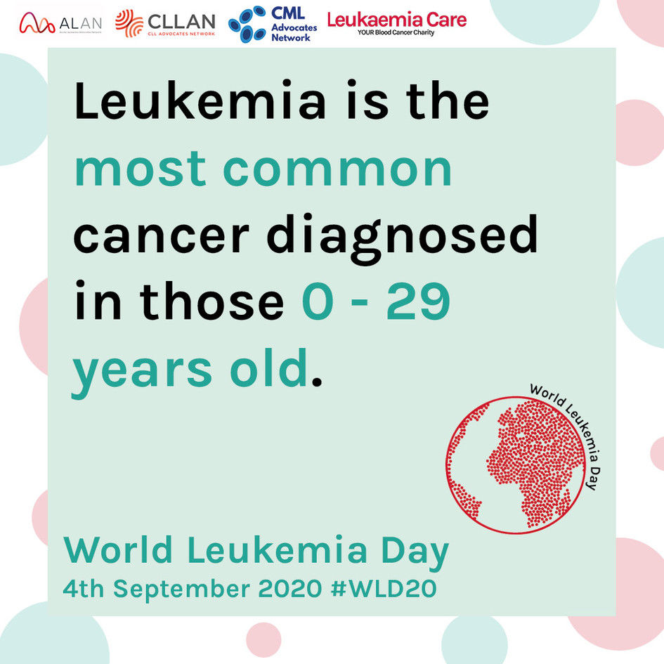 World Leukemia Day Graphic - Age Differe