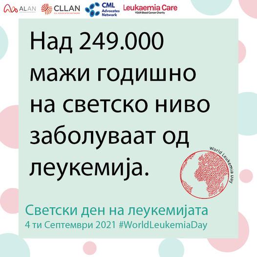 World Leukemia Day Graphic - 249000 Men