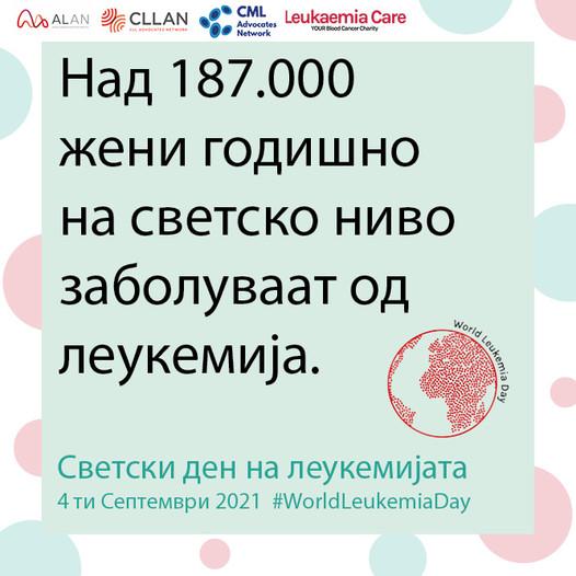 World Leukemia Day Graphic - 187000 Wome