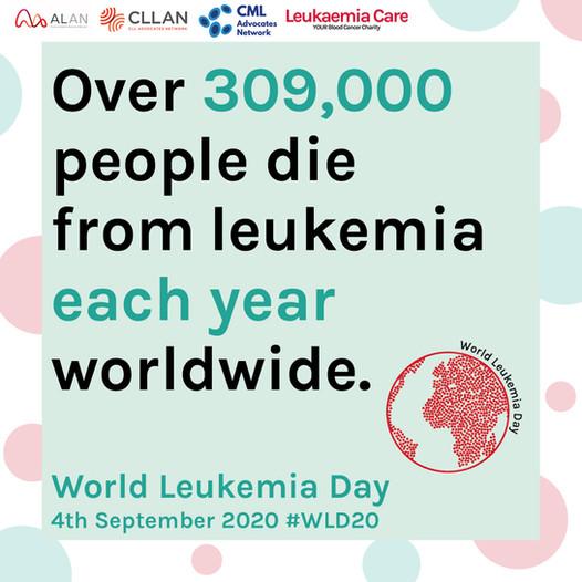 World Leukemia Day Graphic - Worldwide M
