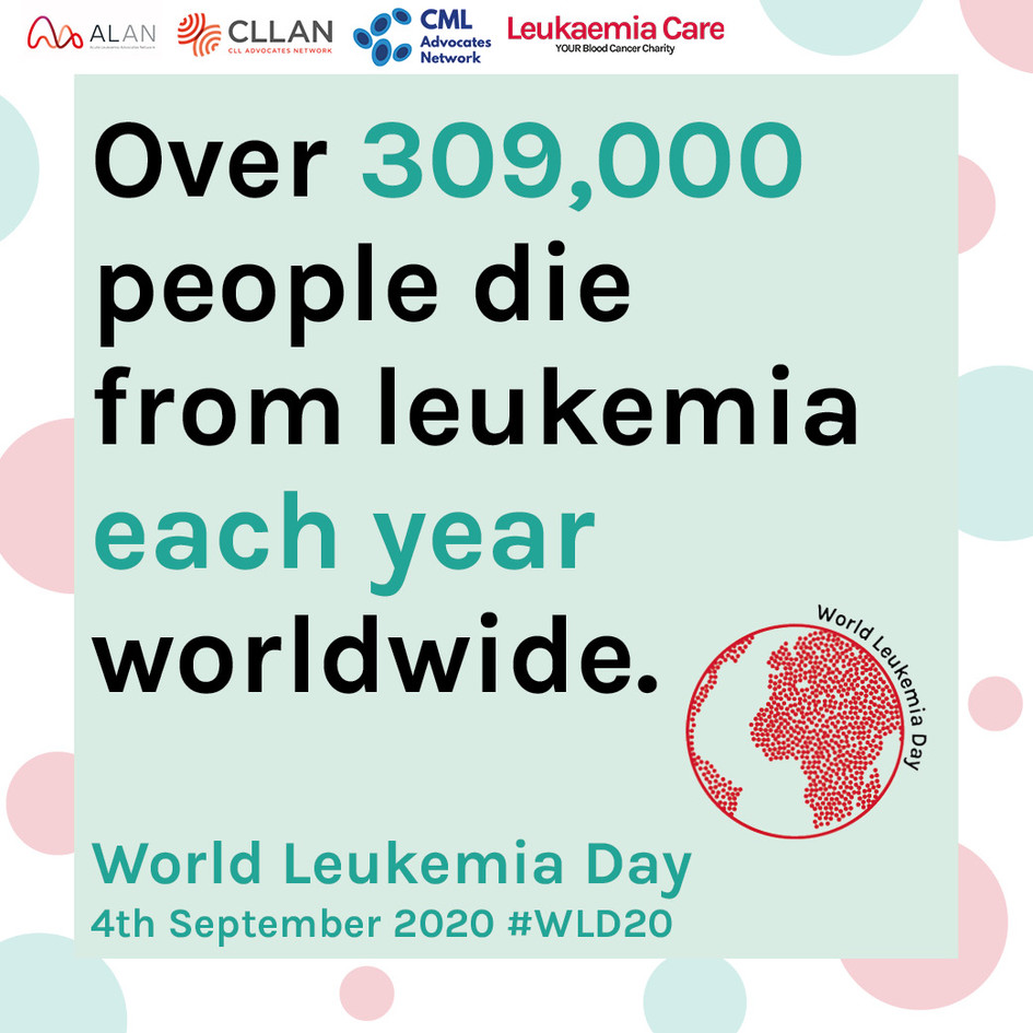 World Leukemia Day Graphic - Worldwide M