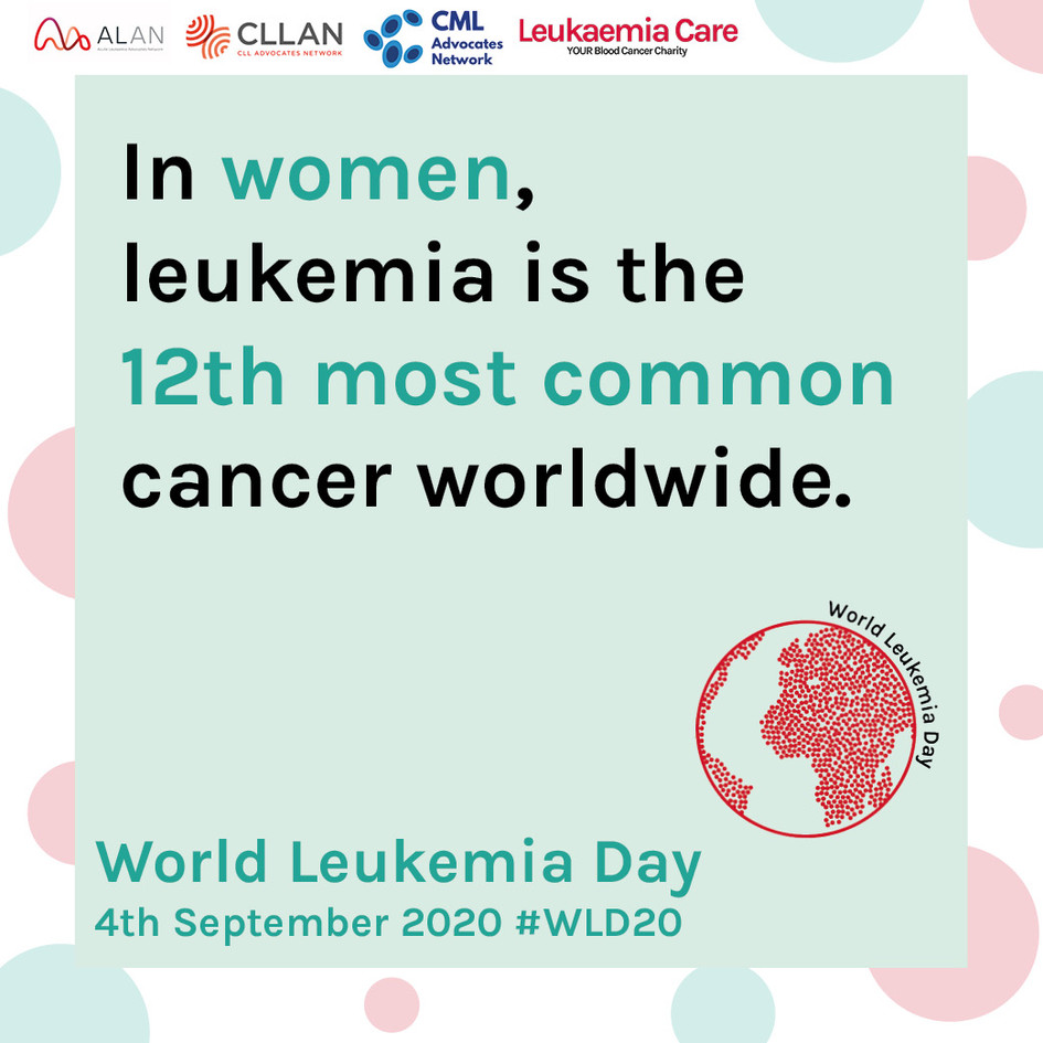 World Leukemia Day Graphic - 12th Most C