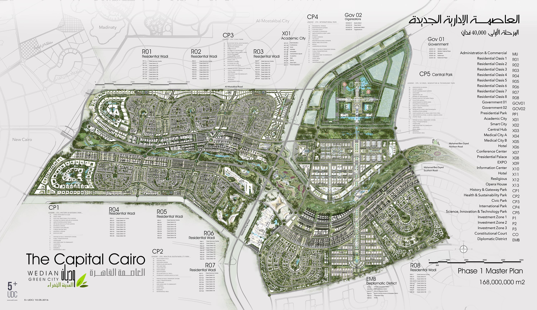 The New Capital Masterplan