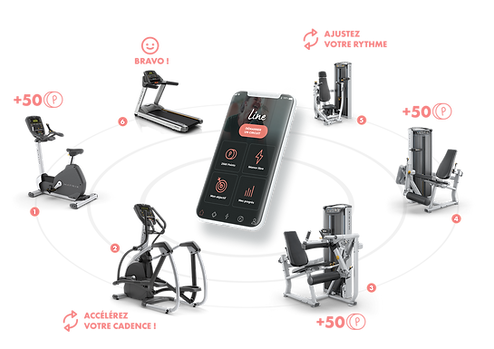 circuit-training-connecte-Diagoclub.png