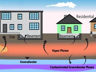 Soil Vapor Intrusion in Occupied Spaces