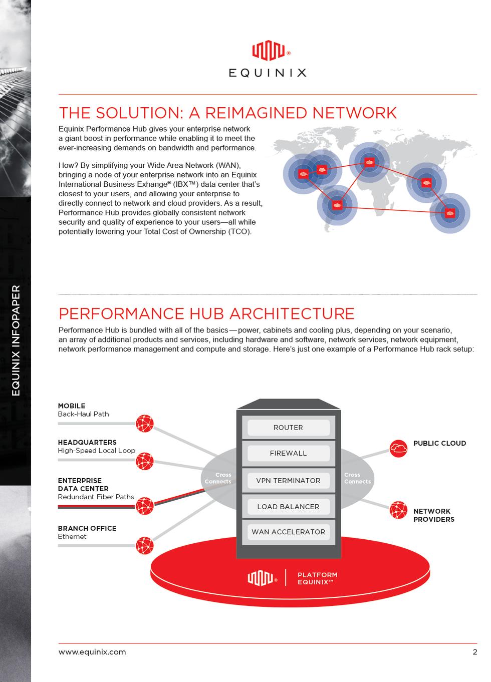 Equinix Infopaper performance hub-2.png