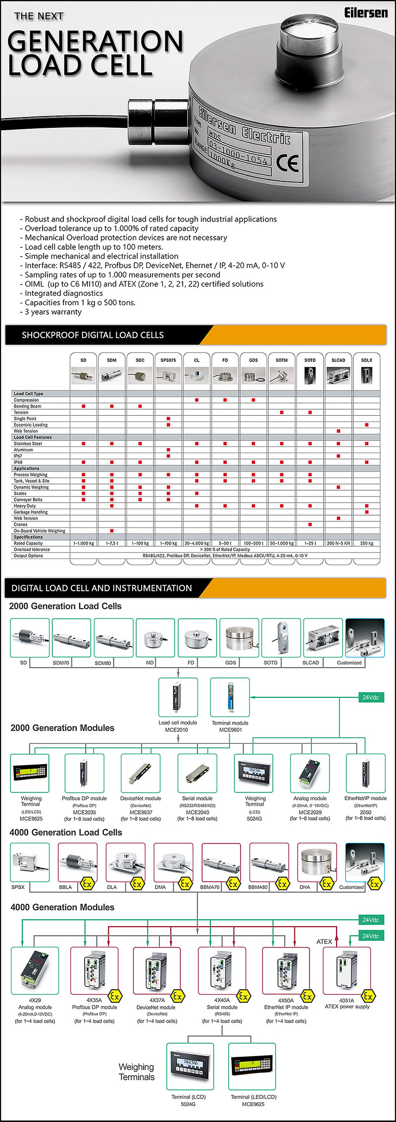 Eilersen_Load Cell Catalogue.jpg