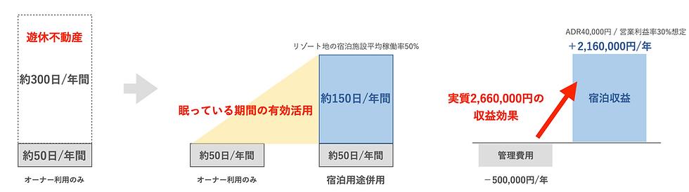 スクリーンショット 2021-05-02 18.57.53.png
