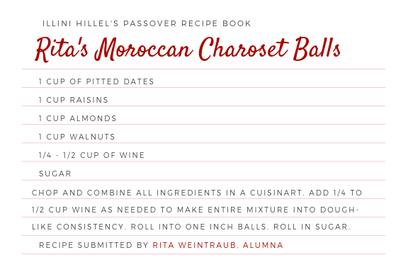 Rita's Moroccan Charoset Balls
