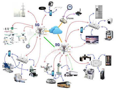 IoT_Definition_01.png