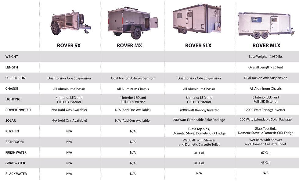 Rover Compare Specs.jpg