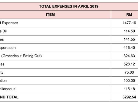 Monthly Expenses Breakdown: April 2019
