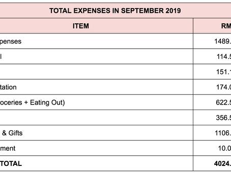 Monthly Expenses Breakdown: September 2019