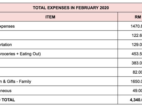 Monthly Expenses Breakdown: February 2020