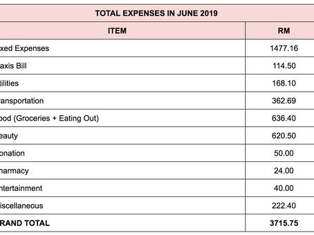 Monthly Expenses Breakdown: June 2019