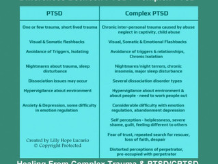 CPTSD-PTSD Some Differences