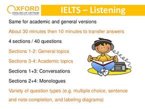 Listening structure: IELTS