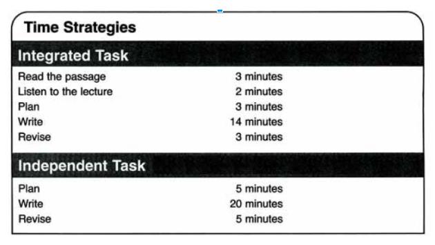 strategies.png