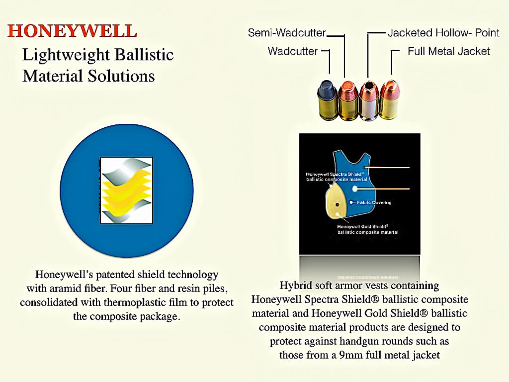 Honeywell Ballistic