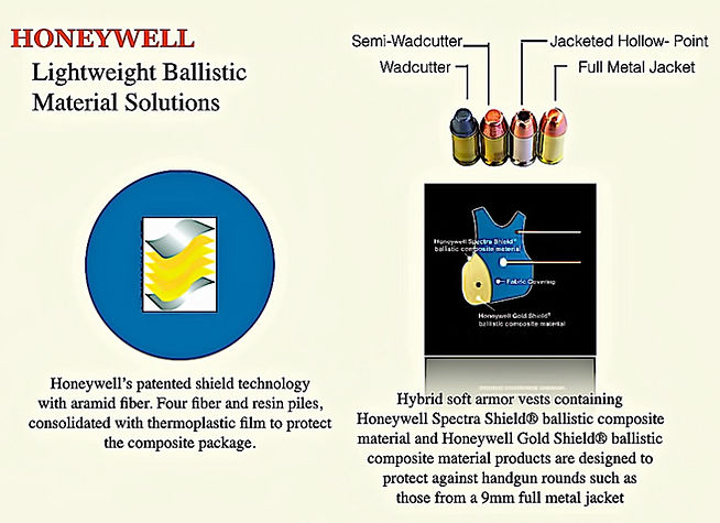 Honeywell Ballistic-Body Armor.jpg