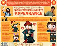 Social Pressures Appearance.jpg