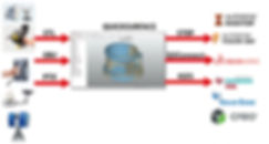 QS3dscannerb.jpg
