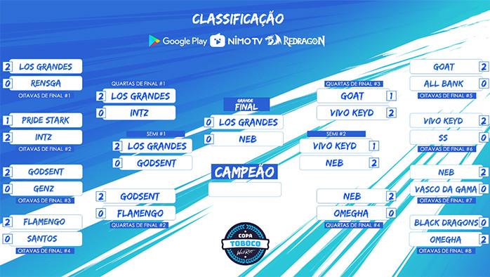 grandes finais copa toboco lol wid rift league of legends troféu
