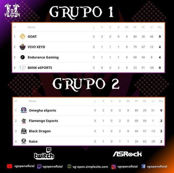 campeonatos torneios lol wild rift league of legends vg open
