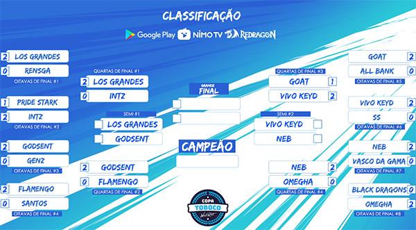 semifinais copa toboco lol wild rift league of legends