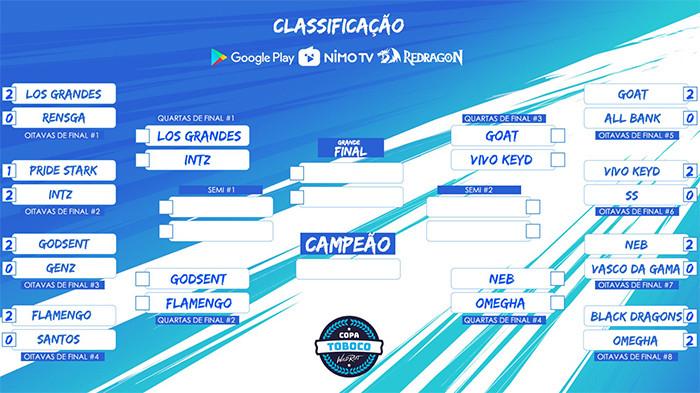quartas de finais copa toboco lol wild rift league of legends confrontos