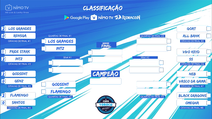 próximos jogos copa toboco lol wild rift league of legends flamengo godsent