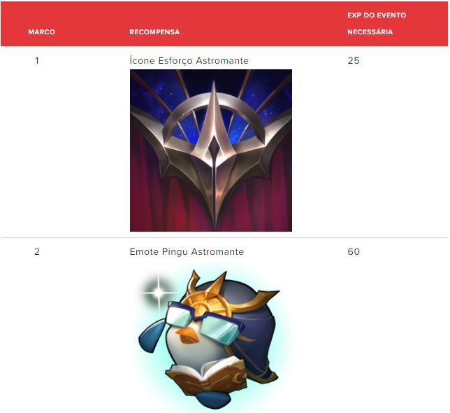 recompensas evento astromante lol wild rift league of legends