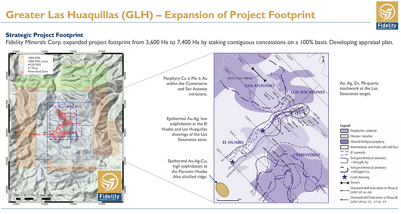 Fidelity Minerals GLH4.png