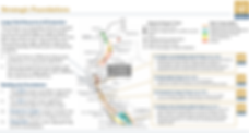 FMN Strategic Foundations Map.png