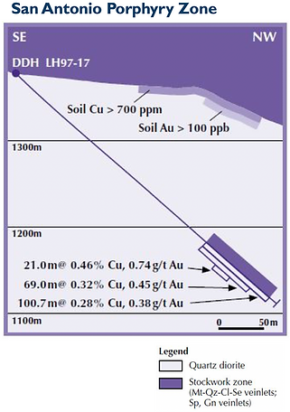 Fidelity Minerals GLH5.png